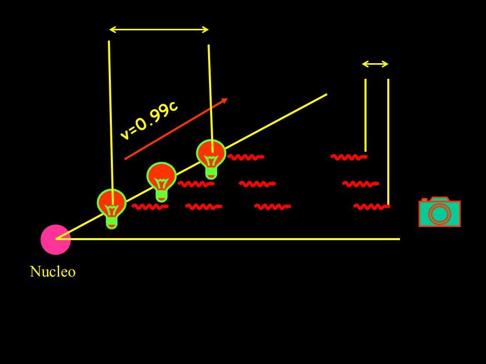Nucleo v=0.99c