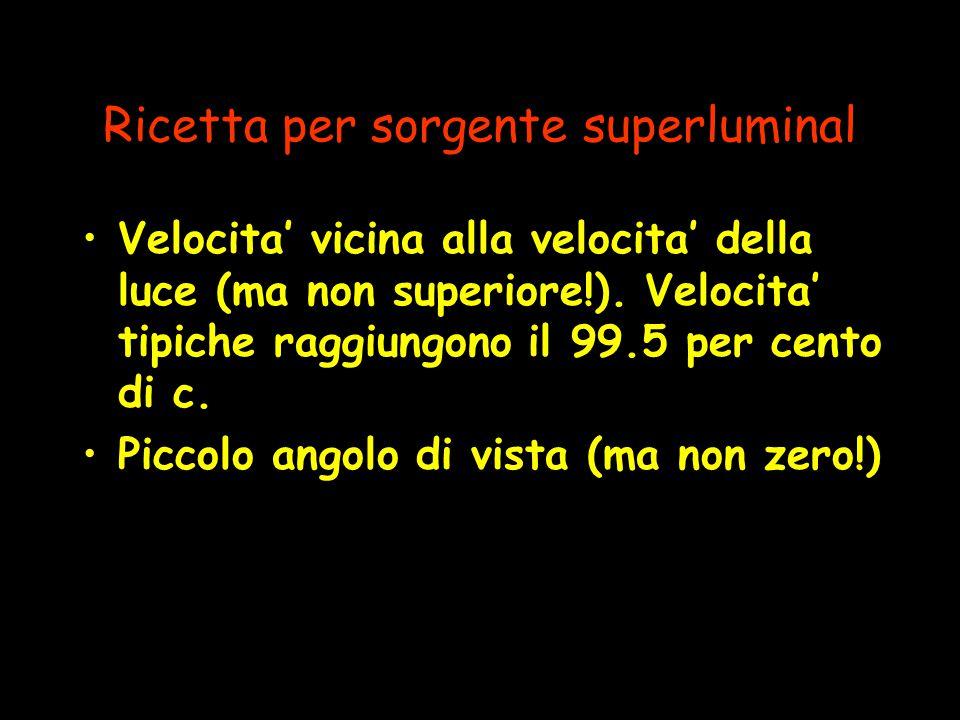 Ricetta per sorgente superluminal Velocita' vicina alla velocita' della luce (ma non superiore!).