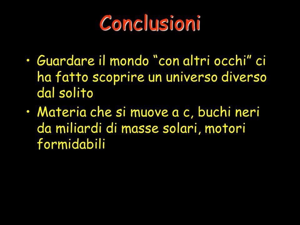 Conclusioni Guardare il mondo con altri occhi ci ha fatto scoprire un universo diverso dal solito Materia che si muove a c, buchi neri da miliardi di masse solari, motori formidabili