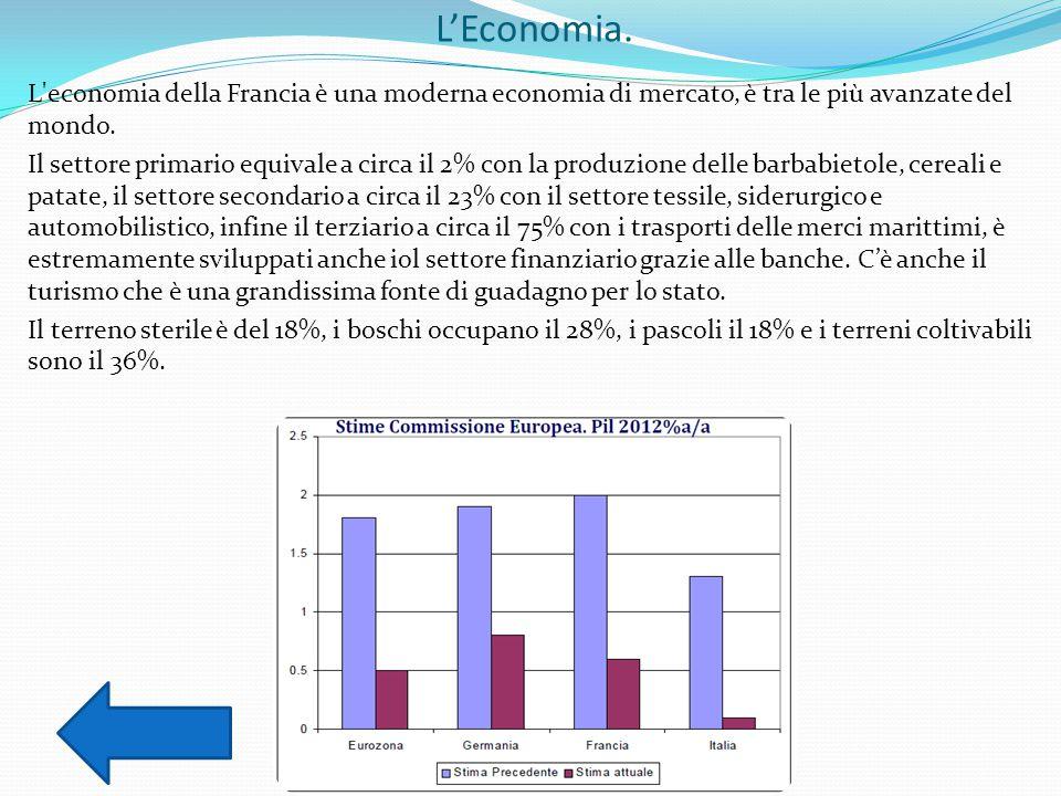 L'Economia. L'economia della Francia è una moderna economia di mercato, è tra le più avanzate del mondo. Il settore primario equivale a circa il 2% co