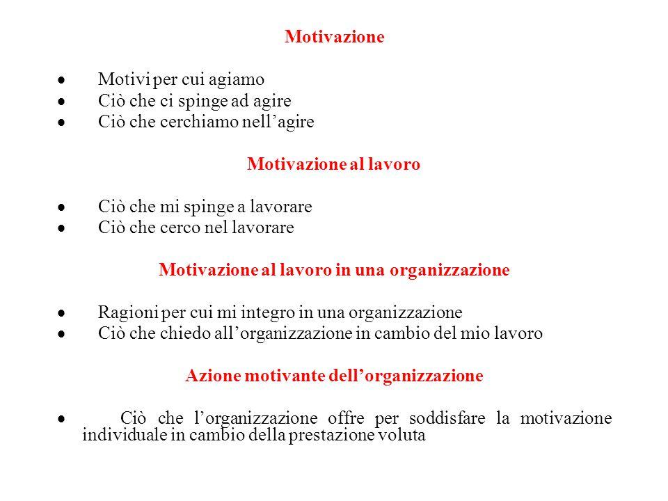 Motivazione  Motivi per cui agiamo  Ciò che ci spinge ad agire  Ciò che cerchiamo nell'agire Motivazione al lavoro  Ciò che mi spinge a lavorare  Ciò che cerco nel lavorare Motivazione al lavoro in una organizzazione  Ragioni per cui mi integro in una organizzazione  Ciò che chiedo all'organizzazione in cambio del mio lavoro Azione motivante dell'organizzazione  Ciò che l'organizzazione offre per soddisfare la motivazione individuale in cambio della prestazione voluta
