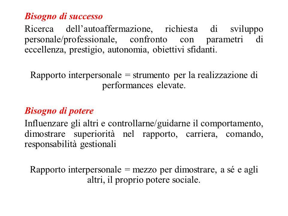Bisogno di successo Ricerca dell'autoaffermazione, richiesta di sviluppo personale/professionale, confronto con parametri di eccellenza, prestigio, au