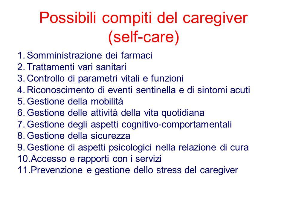 Possibili compiti del caregiver (self-care) 1.Somministrazione dei farmaci 2.Trattamenti vari sanitari 3.Controllo di parametri vitali e funzioni 4.Ri