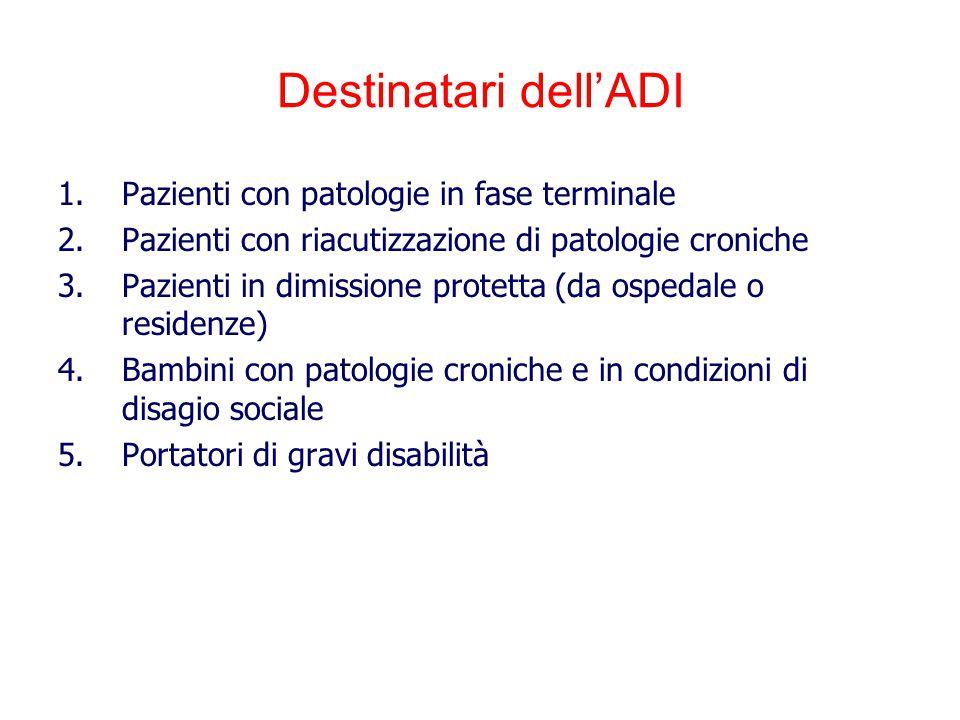 Destinatari dell'ADI 1.Pazienti con patologie in fase terminale 2.Pazienti con riacutizzazione di patologie croniche 3.Pazienti in dimissione protetta