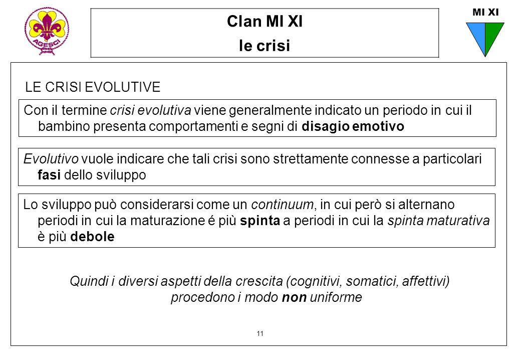 Clan MI XI le crisi 11 MI XI LE CRISI EVOLUTIVE Evolutivo vuole indicare che tali crisi sono strettamente connesse a particolari fasi dello sviluppo C