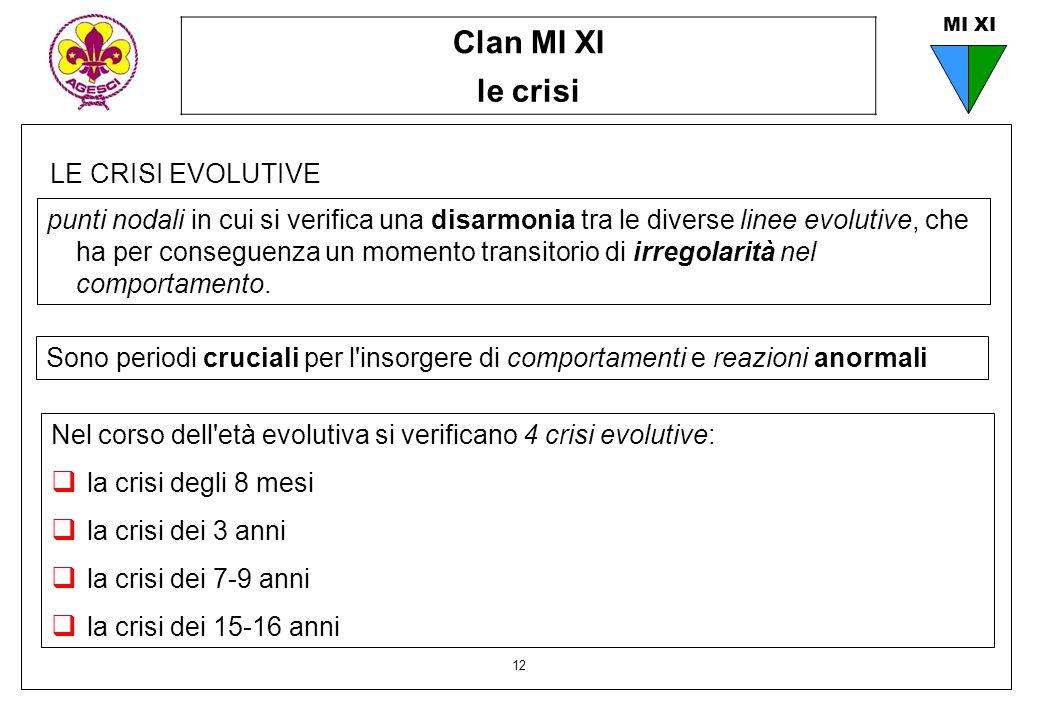 Clan MI XI le crisi 12 MI XI LE CRISI EVOLUTIVE Sono periodi cruciali per l'insorgere di comportamenti e reazioni anormali punti nodali in cui si veri