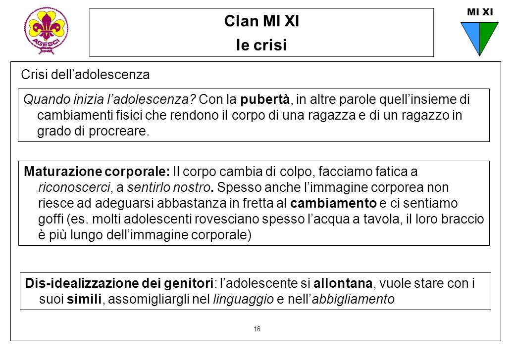 Clan MI XI le crisi 16 MI XI Crisi dell'adolescenza Quando inizia l'adolescenza? Con la pubertà, in altre parole quell'insieme di cambiamenti fisici c