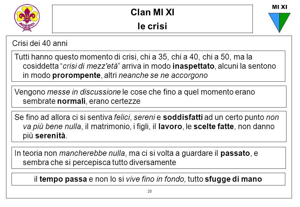 Clan MI XI le crisi 20 MI XI Crisi dei 40 anni Vengono messe in discussione le cose che fino a quel momento erano sembrate normali, erano certezze In