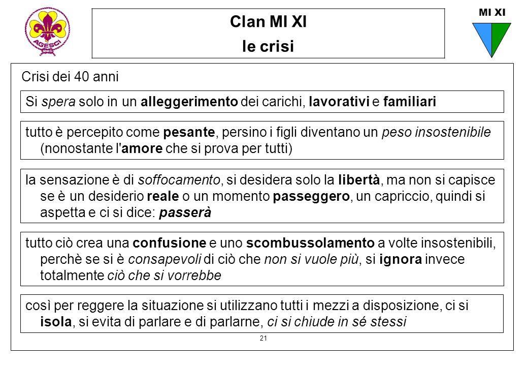 Clan MI XI le crisi 21 MI XI Crisi dei 40 anni Si spera solo in un alleggerimento dei carichi, lavorativi e familiari così per reggere la situazione s