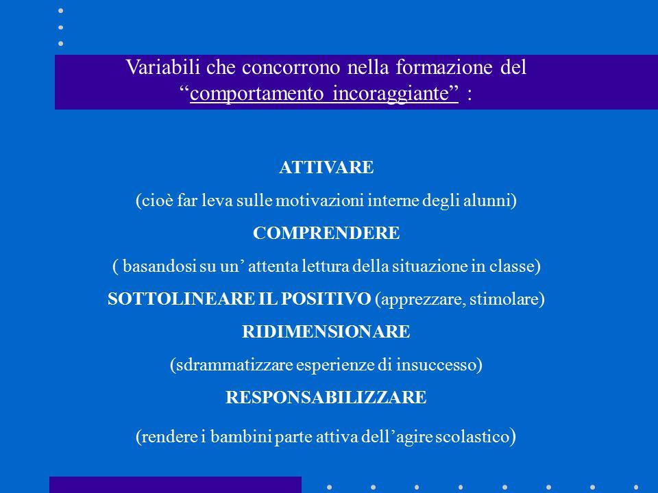 Variabili che concorrono nella formazione del comportamento incoraggiante : ATTIVARE (cioè far leva sulle motivazioni interne degli alunni) COMPRENDERE ( basandosi su un' attenta lettura della situazione in classe) SOTTOLINEARE IL POSITIVO (apprezzare, stimolare) RIDIMENSIONARE (sdrammatizzare esperienze di insuccesso) RESPONSABILIZZARE (rendere i bambini parte attiva dell'agire scolastico )