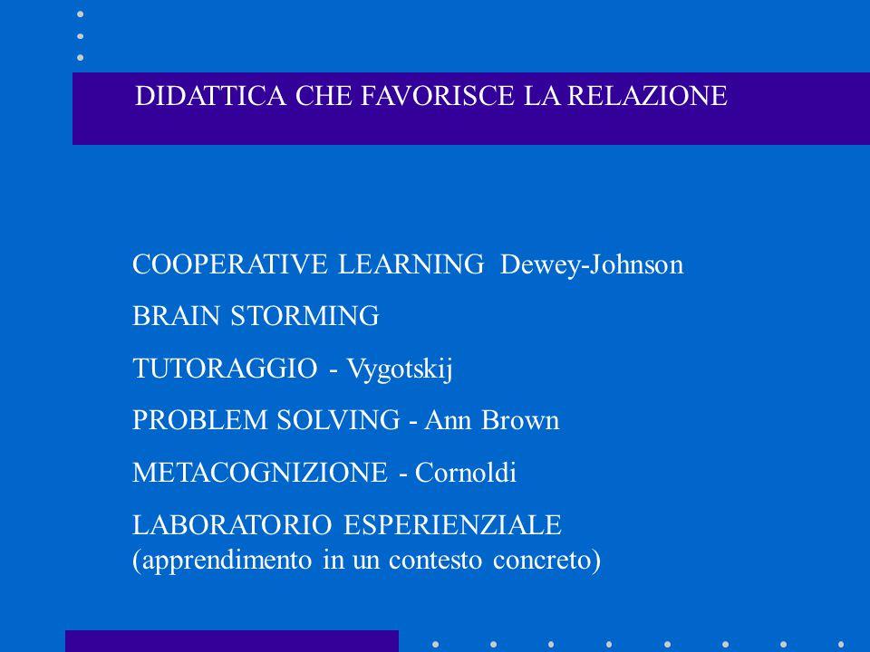 DIDATTICA CHE FAVORISCE LA RELAZIONE COOPERATIVE LEARNING Dewey-Johnson BRAIN STORMING TUTORAGGIO - Vygotskij PROBLEM SOLVING - Ann Brown METACOGNIZIONE - Cornoldi LABORATORIO ESPERIENZIALE (apprendimento in un contesto concreto)