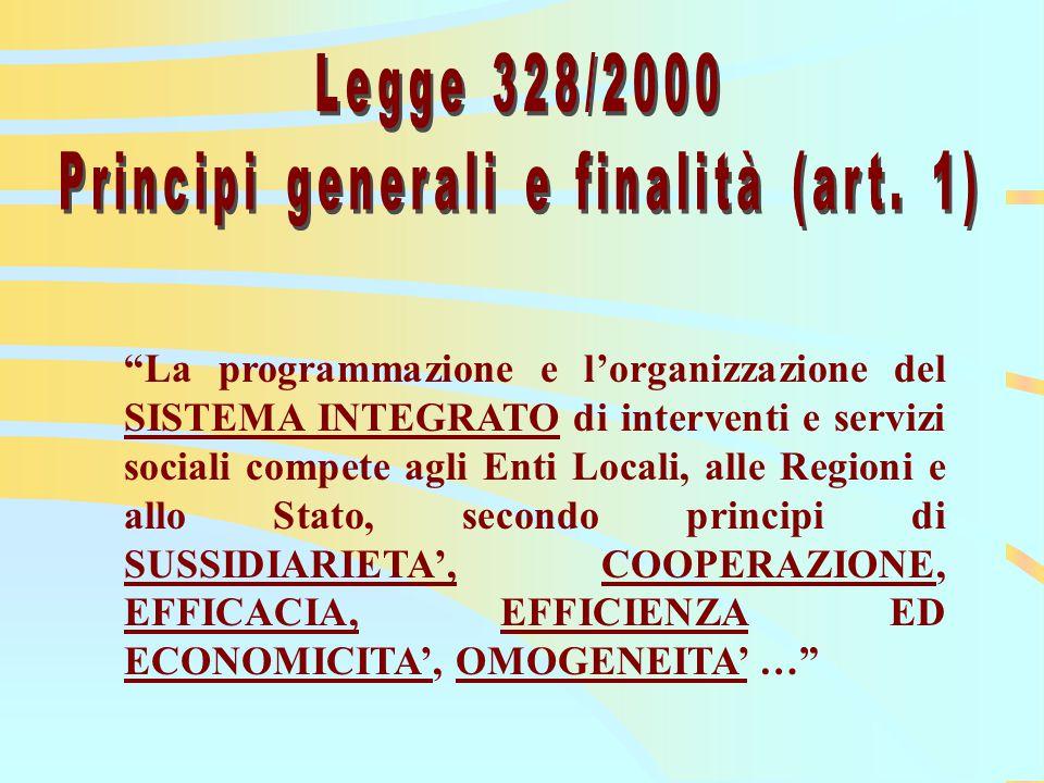 La programmazione e l'organizzazione del SISTEMA INTEGRATO di interventi e servizi sociali compete agli Enti Locali, alle Regioni e allo Stato, secondo principi di SUSSIDIARIETA', COOPERAZIONE, EFFICACIA, EFFICIENZA ED ECONOMICITA', OMOGENEITA' …