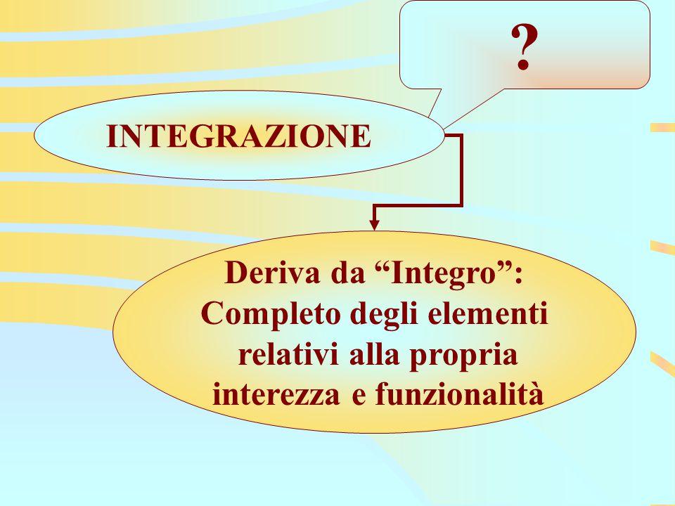 ? INTEGRAZIONE Deriva da Integro : Completo degli elementi relativi alla propria interezza e funzionalità