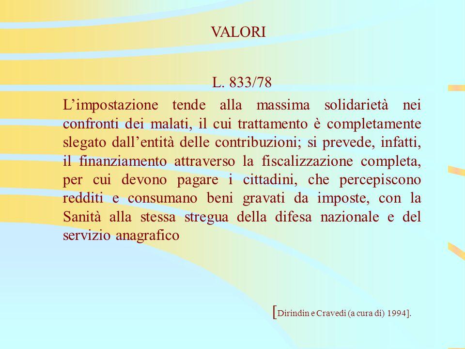 VALORI L.