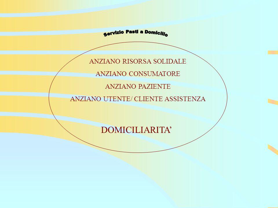 ANZIANO RISORSA SOLIDALE ANZIANO CONSUMATORE ANZIANO PAZIENTE ANZIANO UTENTE/ CLIENTE ASSISTENZA DOMICILIARITA'