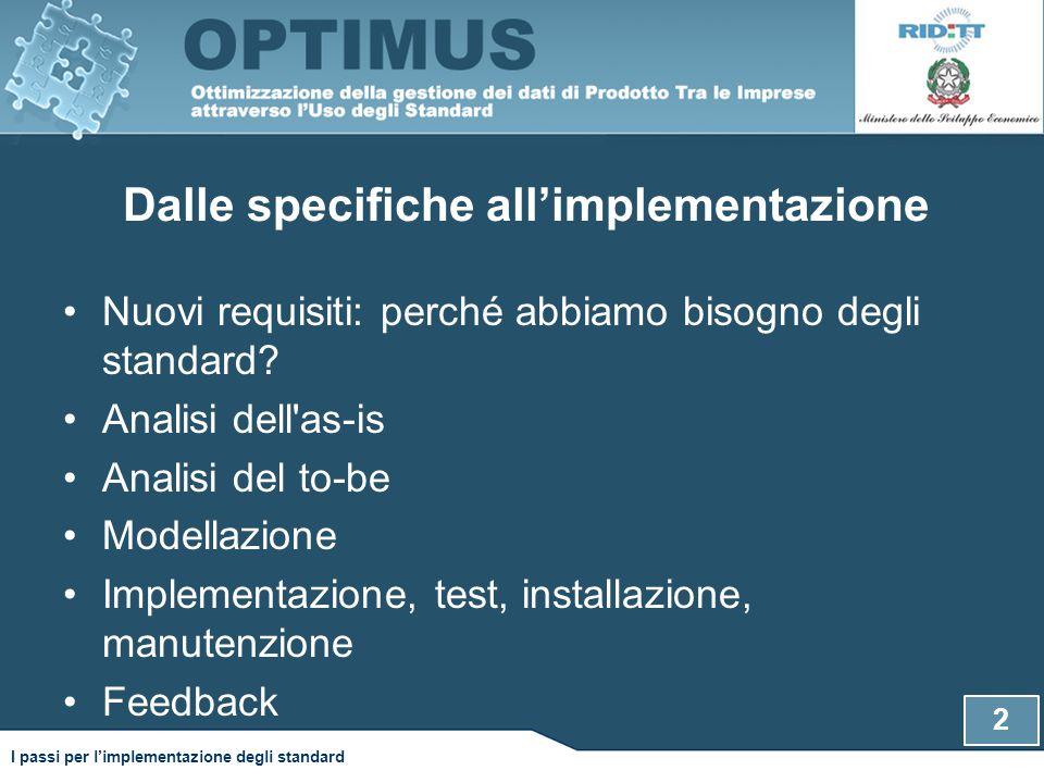 Dalle specifiche all'implementazione Nuovi requisiti: perché abbiamo bisogno degli standard.