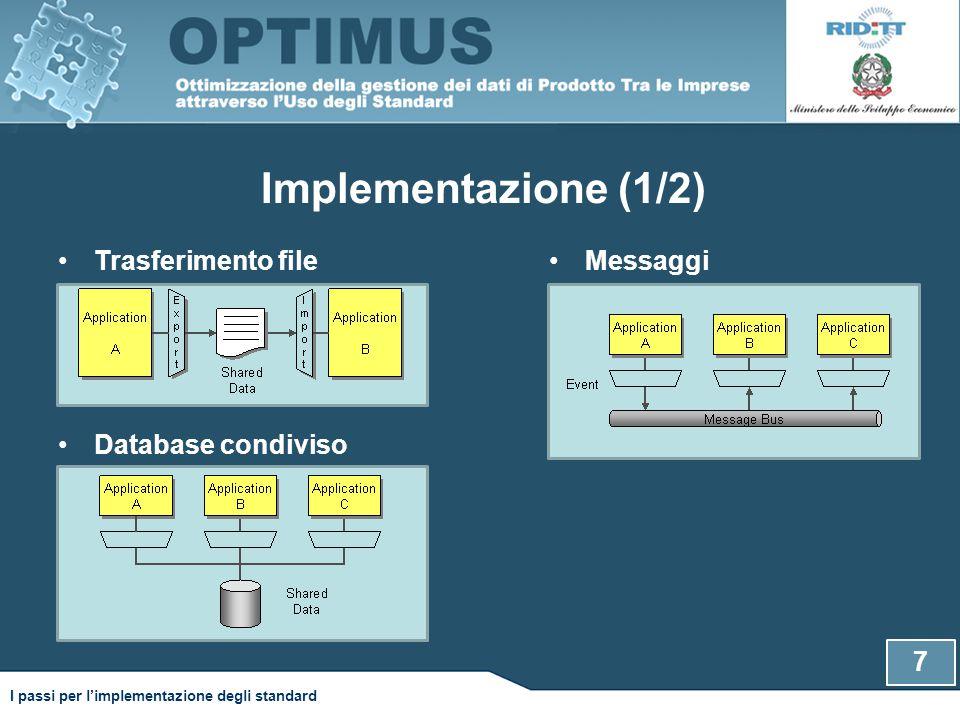 Implementazione (1/2) Trasferimento file Database condiviso Messaggi 7 I passi per l'implementazione degli standard