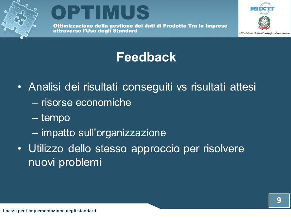 Feedback Analisi dei risultati conseguiti vs risultati attesi –risorse economiche –tempo –impatto sull'organizzazione Utilizzo dello stesso approccio per risolvere nuovi problemi 9 I passi per l'implementazione degli standard