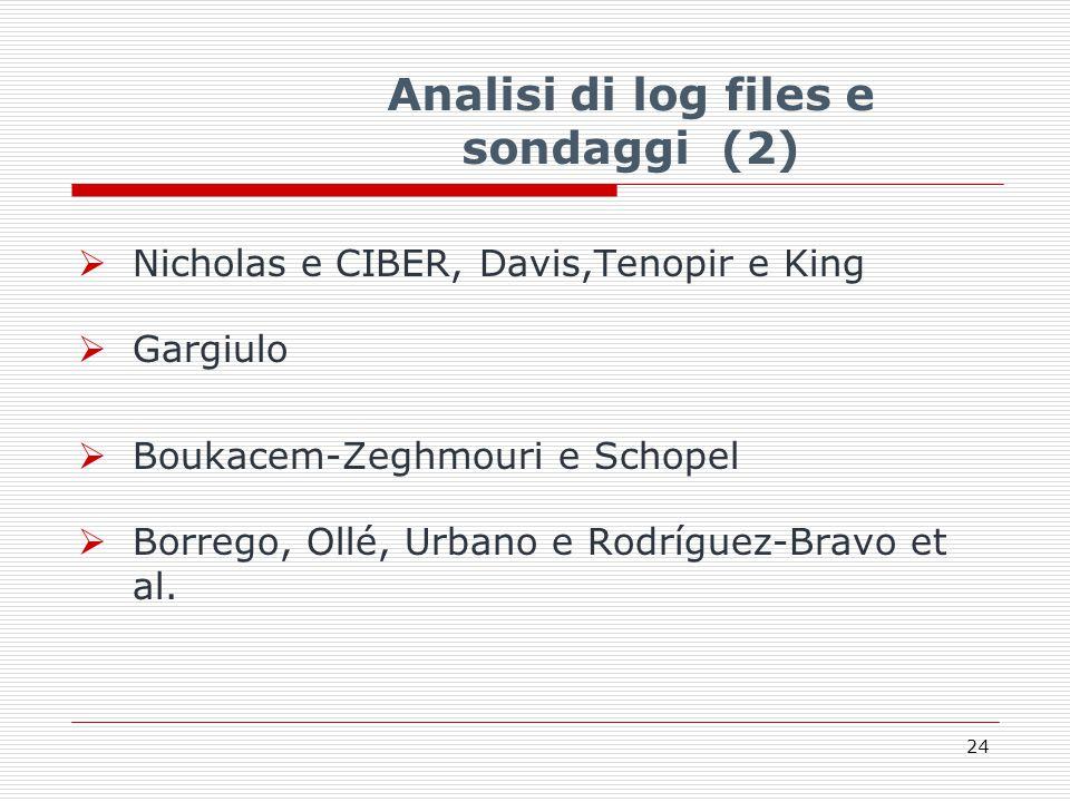Analisi di log files e sondaggi (2)  Nicholas e CIBER, Davis,Tenopir e King  Gargiulo  Boukacem-Zeghmouri e Schopel  Borrego, Ollé, Urbano e Rodríguez-Bravo et al.