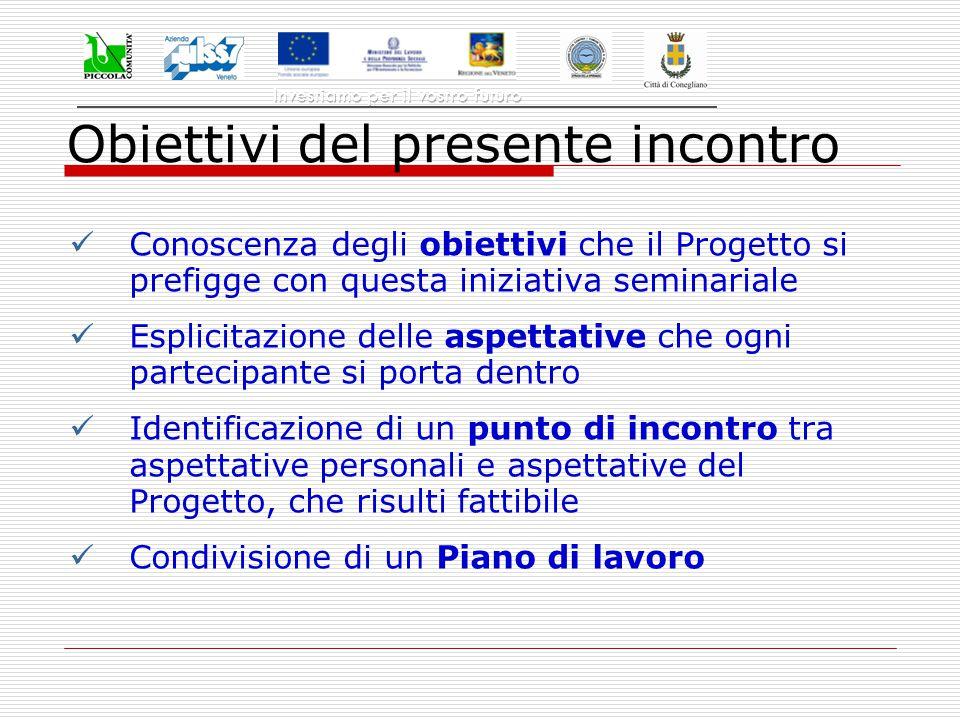 Obiettivi del presente incontro Conoscenza degli obiettivi che il Progetto si prefigge con questa iniziativa seminariale Esplicitazione delle aspettat