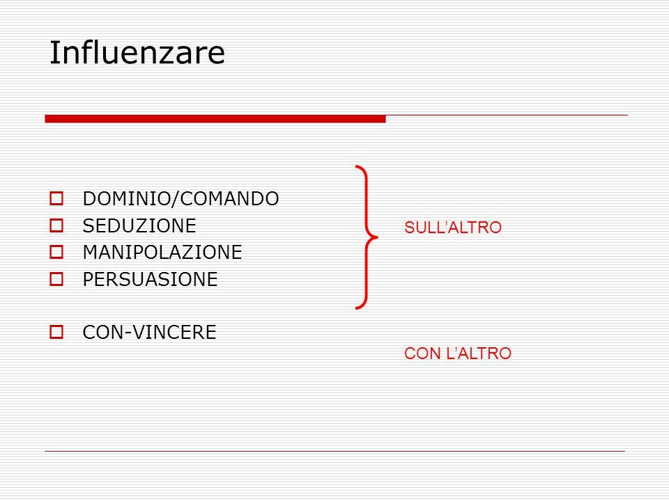Influenzare  DOMINIO/COMANDO  SEDUZIONE  MANIPOLAZIONE  PERSUASIONE  CON-VINCERE SULL'ALTRO CON L'ALTRO