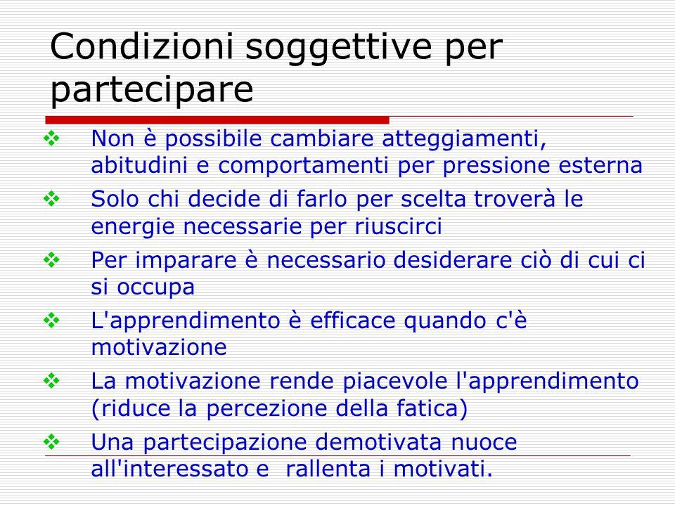 Condizioni soggettive per partecipare  Non è possibile cambiare atteggiamenti, abitudini e comportamenti per pressione esterna  Solo chi decide di f