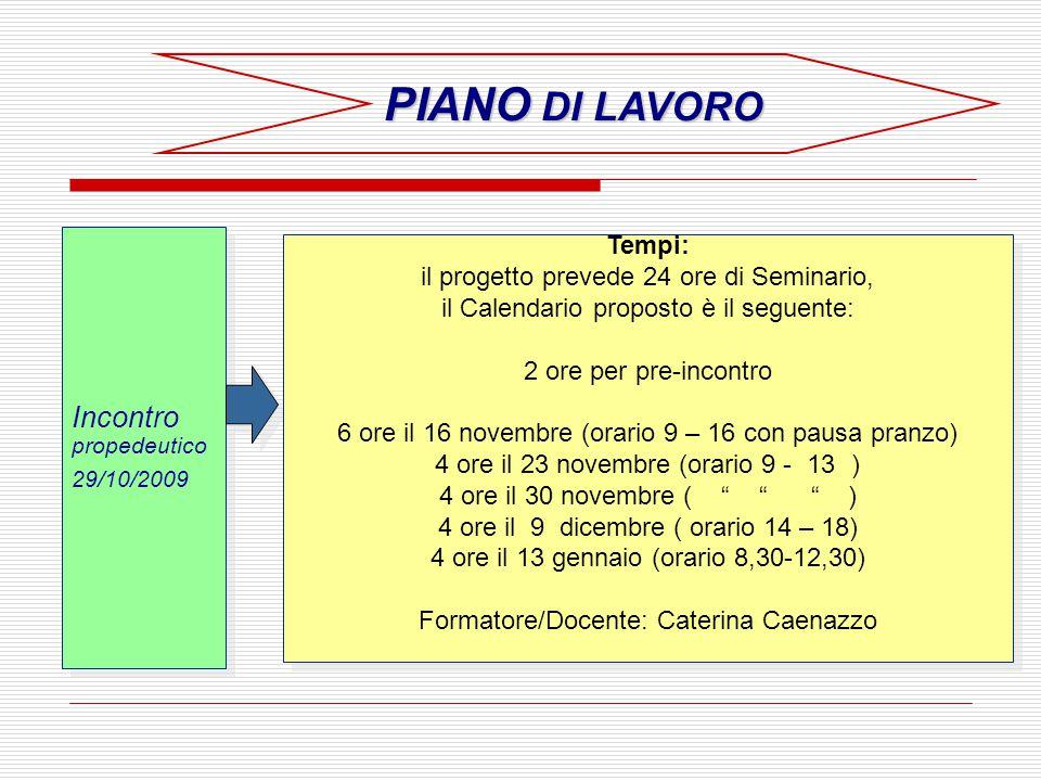 Incontro propedeutico 29/10/2009 Incontro propedeutico 29/10/2009 Tempi: il progetto prevede 24 ore di Seminario, il Calendario proposto è il seguente: 2 ore per pre-incontro 6 ore il 16 novembre (orario 9 – 16 con pausa pranzo) 4 ore il 23 novembre (orario 9 - 13) 4 ore il 30 novembre ( ) 4 ore il 9 dicembre ( orario 14 – 18) 4 ore il 13 gennaio (orario 8,30-12,30) Formatore/Docente: Caterina Caenazzo Tempi: il progetto prevede 24 ore di Seminario, il Calendario proposto è il seguente: 2 ore per pre-incontro 6 ore il 16 novembre (orario 9 – 16 con pausa pranzo) 4 ore il 23 novembre (orario 9 - 13) 4 ore il 30 novembre ( ) 4 ore il 9 dicembre ( orario 14 – 18) 4 ore il 13 gennaio (orario 8,30-12,30) Formatore/Docente: Caterina Caenazzo PIANO DI LAVORO