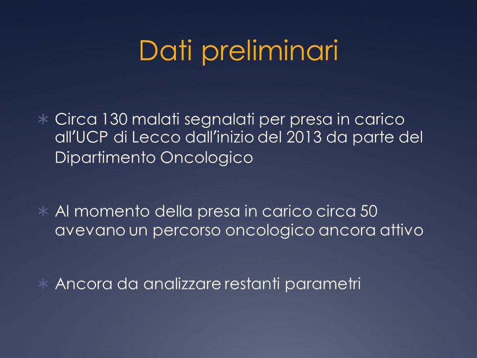 Dati preliminari  Circa 130 malati segnalati per presa in carico all'UCP di Lecco dall'inizio del 2013 da parte del Dipartimento Oncologico  Al mome