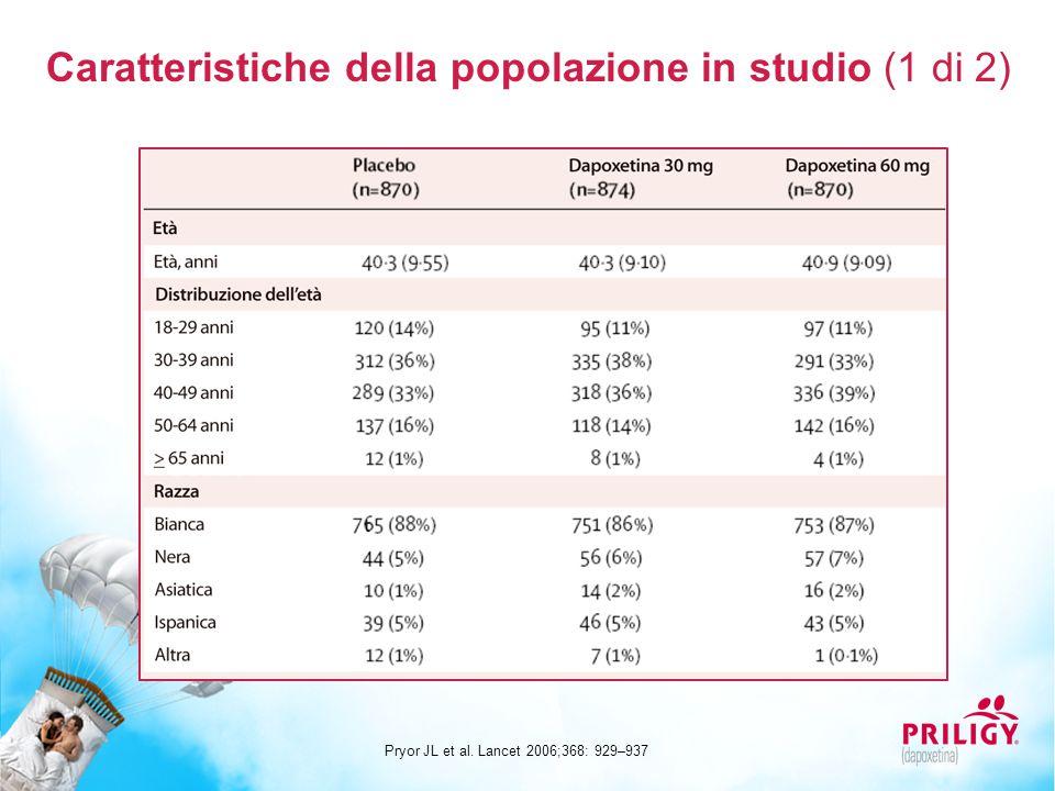 Caratteristiche della popolazione in studio (1 di 2) Pryor JL et al. Lancet 2006;368: 929–937
