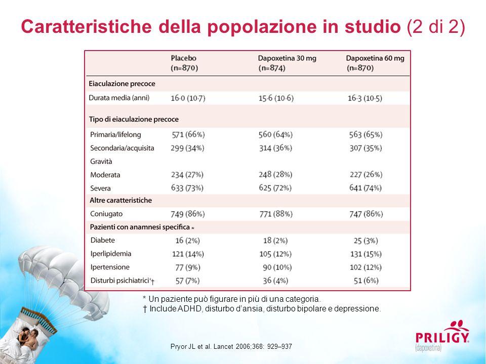 Caratteristiche della popolazione in studio (2 di 2) Pryor JL et al.