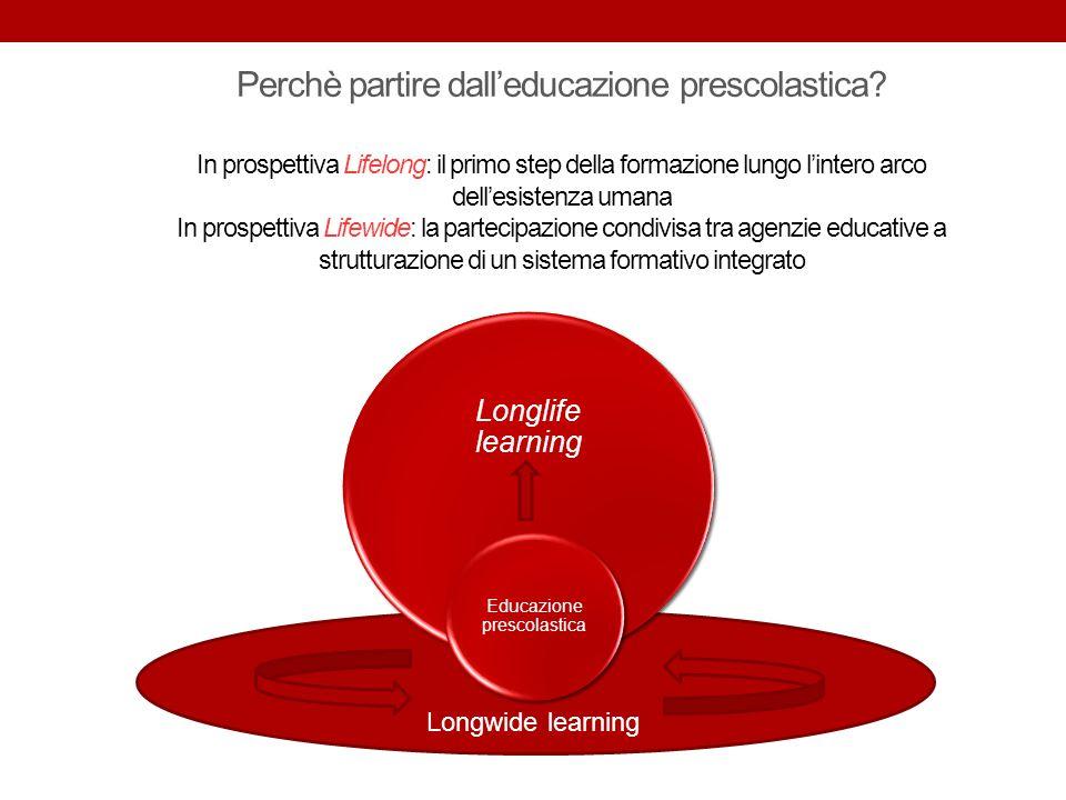 Perchè partire dall'educazione prescolastica? In prospettiva Lifelong: il primo step della formazione lungo l'intero arco dell'esistenza umana In pros