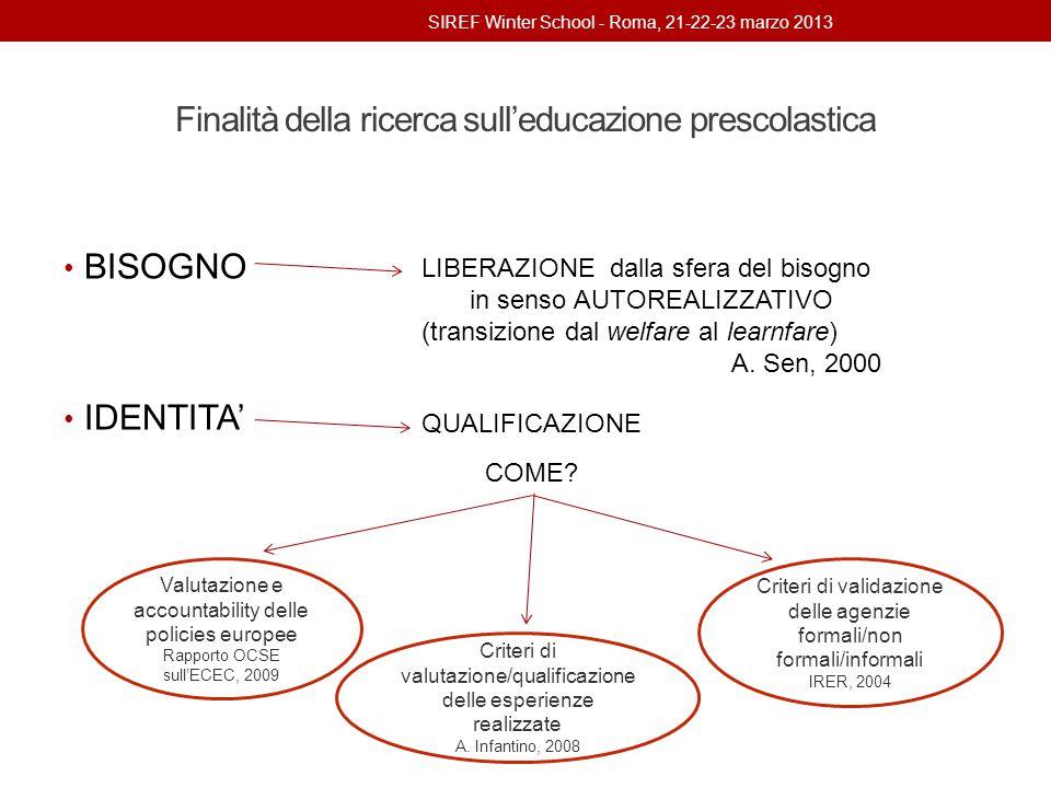 Finalità della ricerca sull'educazione prescolastica BISOGNO IDENTITA' SIREF Winter School - Roma, 21-22-23 marzo 2013 LIBERAZIONE dalla sfera del bis