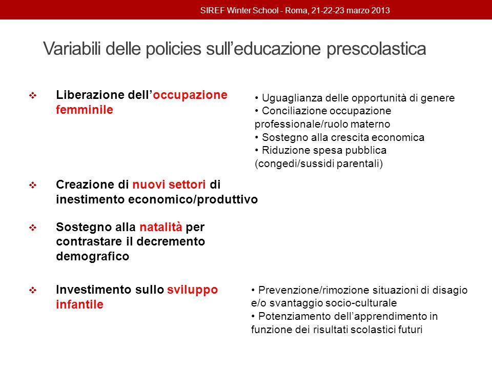 Variabili delle policies sull'educazione prescolastica  Liberazione dell'occupazione femminile  Creazione di nuovi settori di inestimento economico/