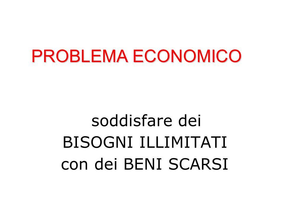 PROBLEMA ECONOMICO soddisfare dei BISOGNI ILLIMITATI con dei BENI SCARSI