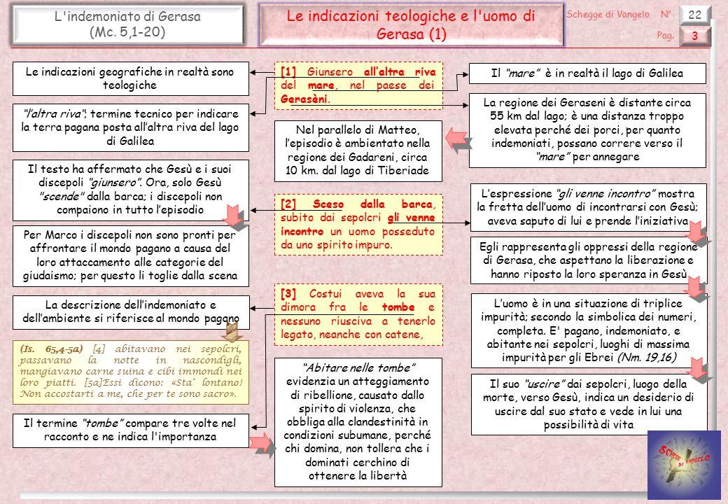 22 L'indemoniato di Gerasa (Mc. 5,1-20) Le indicazioni teologiche e l'uomo di Gerasa (1) 3 Pag. Schegge di VangeloN° [1] Giunsero all'altra riva del m