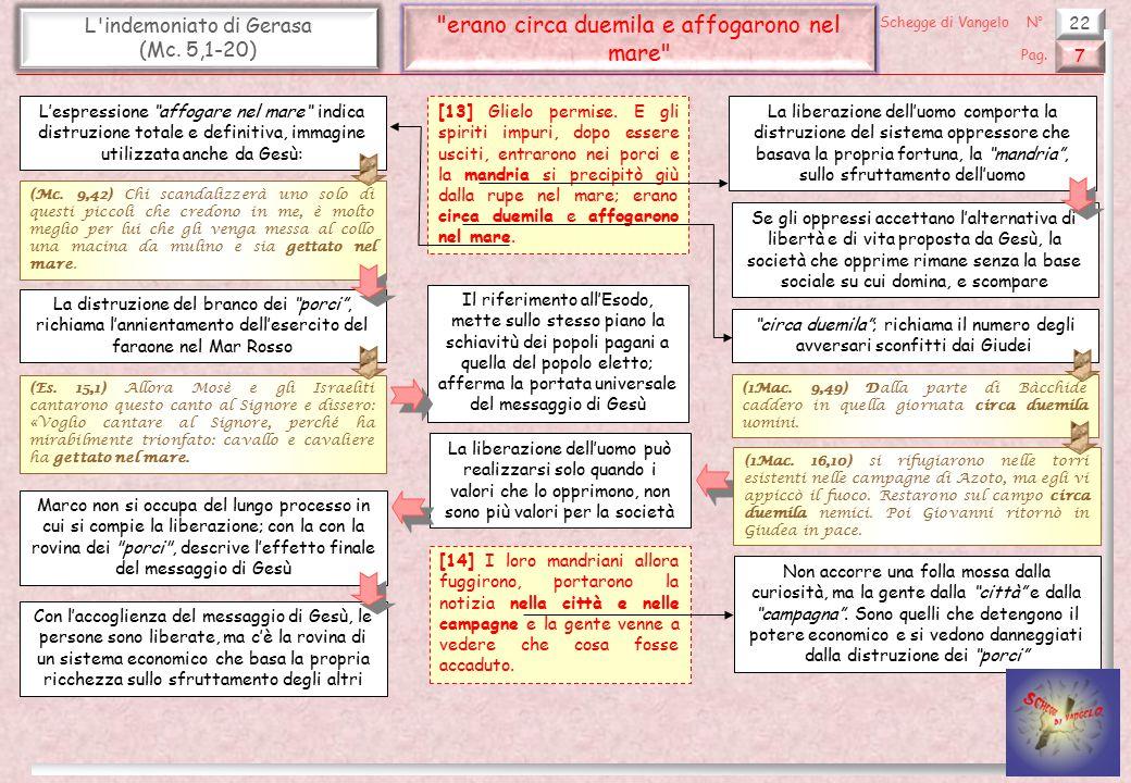 22 L'indemoniato di Gerasa (Mc. 5,1-20)