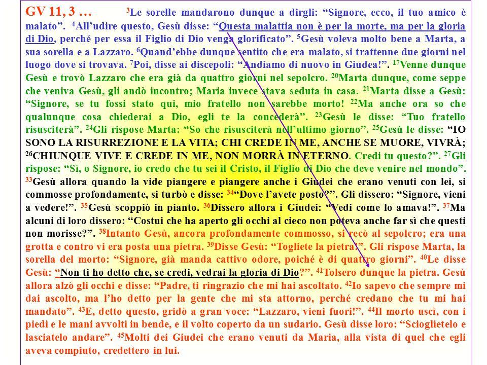* Non vi sono situazioni chiuse all'ANNO/A  Acqua che disseta  Luce che dirada le tenebre  Vita che rimette in cammino * importanza dei vv.