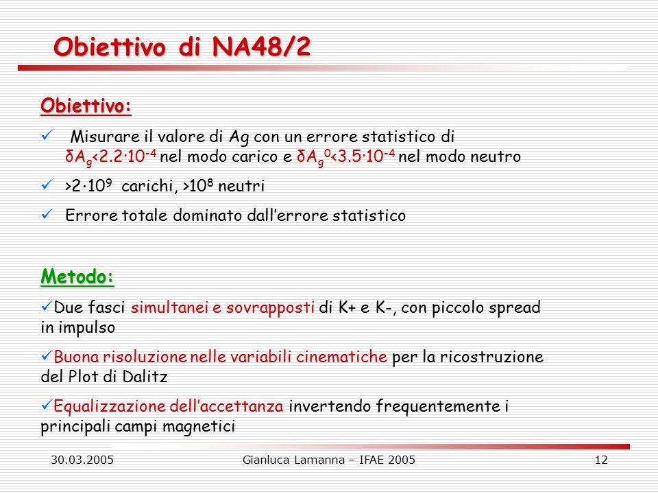 30.03.2005Gianluca Lamanna – IFAE 200512 Obiettivo di NA48/2 Obiettivo: Misurare il valore di Ag con un errore statistico di δA g <2.2∙10 -4 nel modo carico e δA g 0 <3.5∙10 -4 nel modo neutro >2 ∙ 10 9 carichi, >10 8 neutri Errore totale dominato dall'errore statistico Metodo: Due fasci simultanei e sovrapposti di K+ e K-, con piccolo spread in impulso Buona risoluzione nelle variabili cinematiche per la ricostruzione del Plot di Dalitz Equalizzazione dell'accettanza invertendo frequentemente i principali campi magnetici