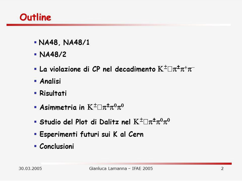 30.03.2005Gianluca Lamanna – IFAE 200533 Cusp effect: interazione di  nello stato finale 2 pioni nello stato finale del decadimento K ± →  ±  +  - possono fare : rescattering rescattering (Strong)  (a0-a2) -> scambio carica -> 2  0 atomi pionici atomi pionici (Electromagnetic) -> delta -> decadimento in 2  0 Ambedue questi effetti contribuiscono alla distribuzione della massa M  0  0 del decadimento K ± →  ±  0  0 .
