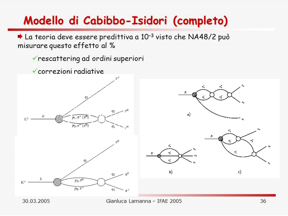 30.03.2005Gianluca Lamanna – IFAE 200536 Modello di Cabibbo-Isidori (completo) La teoria deve essere predittiva a 10 -3 visto che NA48/2 può misurare questo effetto al % rescattering ad ordini superiori correzioni radiative