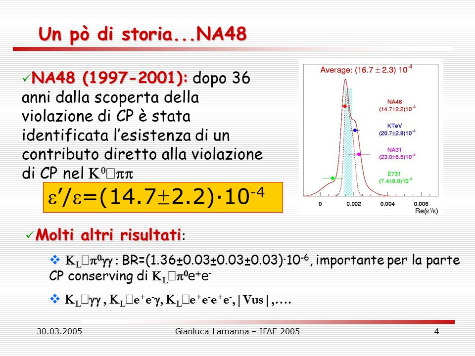 30.03.2005Gianluca Lamanna – IFAE 20054 Un pò di storia...NA48 NA48 (1997-2001): NA48 (1997-2001): dopo 36 anni dalla scoperta della violazione di CP è stata identificata l'esistenza di un contributo diretto alla violazione di CP nel  0 →  Molti altri risultati Molti altri risultati :   L →    BR=(1.36±0.03±0.03±0.03)·10 -6, importante per la parte CP conserving di  L →   e + e -   L →  L → e + e -  L → e + e - e + e -,|Vus|,….