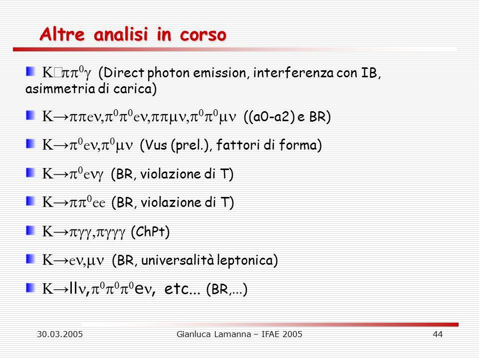 30.03.2005Gianluca Lamanna – IFAE 200544 Altre analisi in corso  →    (Direct photon emission, interferenza con IB, asimmetria di carica)  →  e     e      ((a0-a2) e BR)  →   e    (Vus (prel.), fattori di forma)  →   e  (BR, violazione di T)  →   ee (BR, violazione di T)  →  (ChPt)  → e  (BR, universalità leptonica)  → ll,      e, etc...