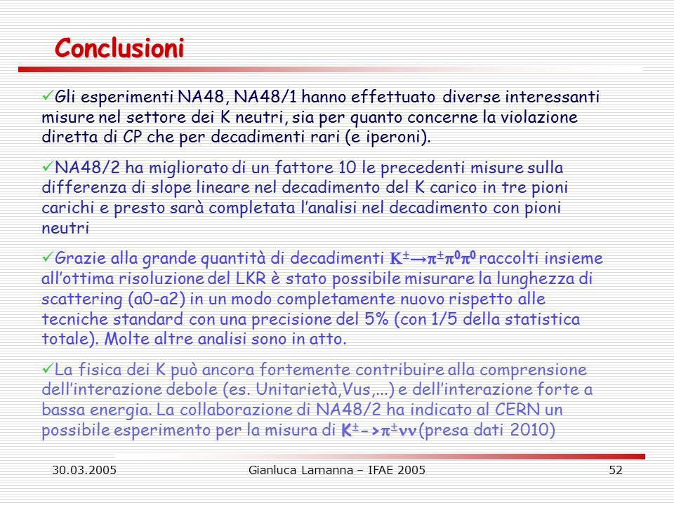 30.03.2005Gianluca Lamanna – IFAE 200552Conclusioni Gli esperimenti NA48, NA48/1 hanno effettuato diverse interessanti misure nel settore dei K neutri, sia per quanto concerne la violazione diretta di CP che per decadimenti rari (e iperoni).