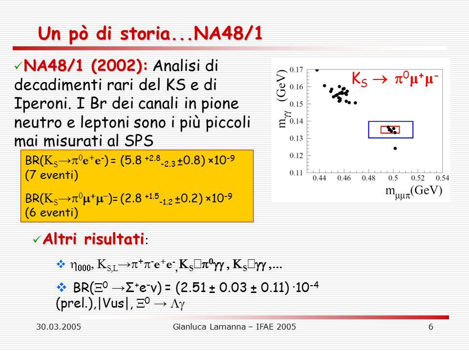 30.03.2005Gianluca Lamanna – IFAE 200557 Determinazione di  Vus  Con i valori del PDG2002 l'unitarietà sembrerebbe violata a 2.2  In particolare, trascurando Vub e assumendo i calcoli teorici per Vud, si ha che  V us  = 0.2274 ± 0.0021 Kloe (Ks) e BNL 865 (K+) hanno misurato valori di Vus differenti dal PDG e più vicini all'unitarietà NA48 ha misurato Vus in 3 modi differenti K L3 (special Run 1999):  V us  = 0.2187 ± 0.0028 K + 3 (special Run 2003) (prel.):  V us  = 0.2241 ± 0.0026  0 beta decay (NA48/1 nel 2002)(prel.):  V us  = 0.214 ± 0.006 ±0.03 1–  i  V ui   2 = 0.0032 ± 0.0014