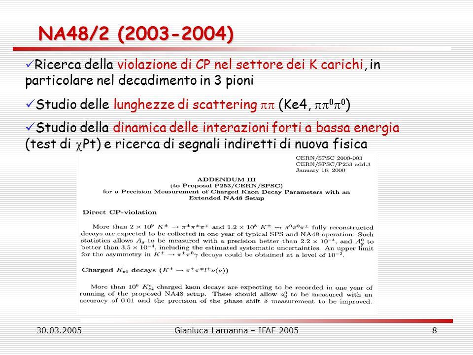 30.03.2005Gianluca Lamanna – IFAE 200519 Equalizzazione dell'accettanza Tutti i campi magnetici sono invertiti frequentemente , i campi non invertibili sono misurati e tenuti in conto Beam line Beam line (achromat) (A): inversione su base settimanale Spettrometro Spettrometro (B): inversione su base giornaliera B+B- B+ B- Achromat + Achromat – Week 1 Week 2 Week 3 Week 4 Week 5 SuperSample 1 SuperSample 2 SuperSample 3