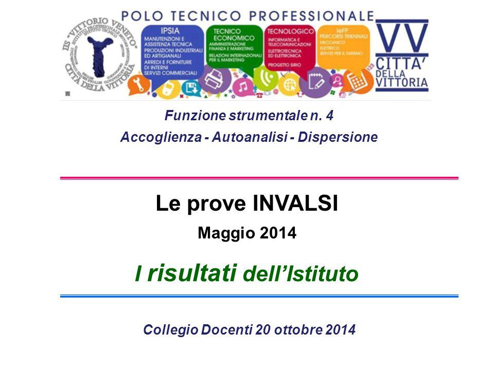 """IIS """"Vittorio Veneto"""" Città della Vittoria I risultati 0 INVALSISNV2014INVALSISNV2014 Le prove INVALSI Maggio 2014 I risultati dell'Istituto Funzione"""