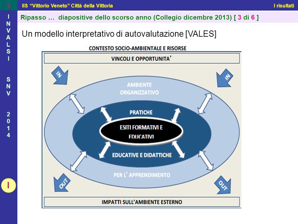 """IIS """"Vittorio Veneto"""" Città della Vittoria I risultati 3 INVALSISNV2014INVALSISNV2014 Un modello interpretativo di autovalutazione [VALES] I Ripasso …"""