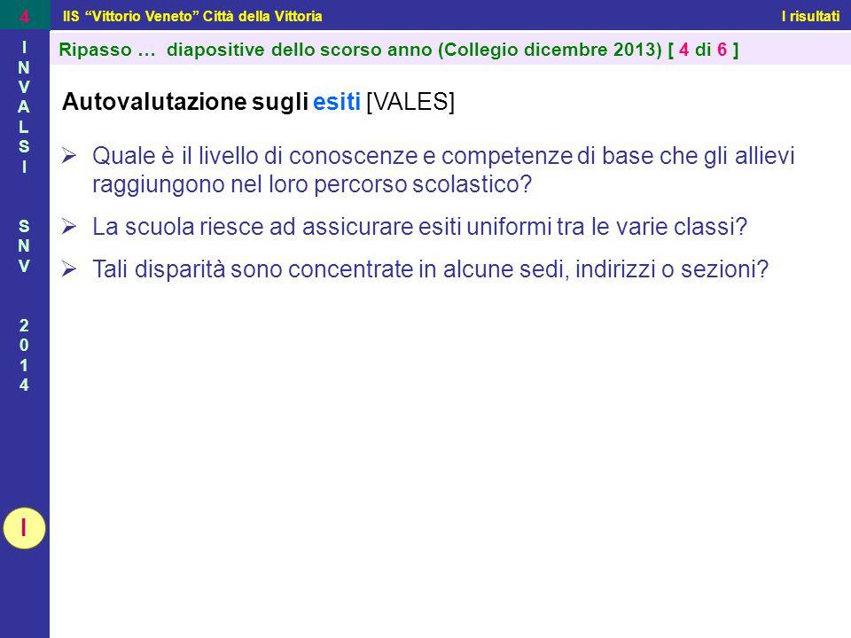 """IIS """"Vittorio Veneto"""" Città della Vittoria I risultati 4 INVALSISNV2014INVALSISNV2014 Autovalutazione sugli esiti [VALES]  Quale è il livello di cono"""