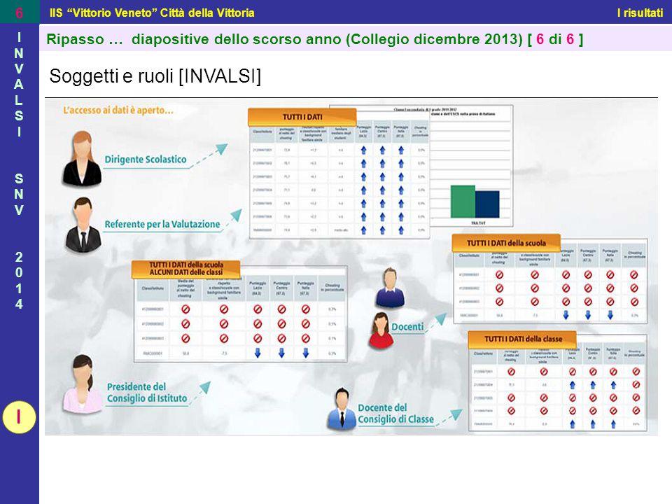 "IIS ""Vittorio Veneto"" Città della Vittoria I risultati 6 INVALSISNV2014INVALSISNV2014 Soggetti e ruoli [INVALSI] I Ripasso … diapositive dello scorso"