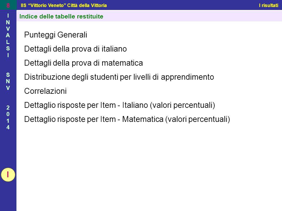 """IIS """"Vittorio Veneto"""" Città della Vittoria I risultati 8 INVALSISNV2014INVALSISNV2014 Indice delle tabelle restituite Punteggi Generali Dettagli della"""